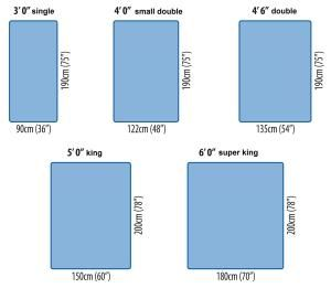 Bed Sizes Are Confusing Queen Mattress Size Mattress Size Chart Mattress Measurements