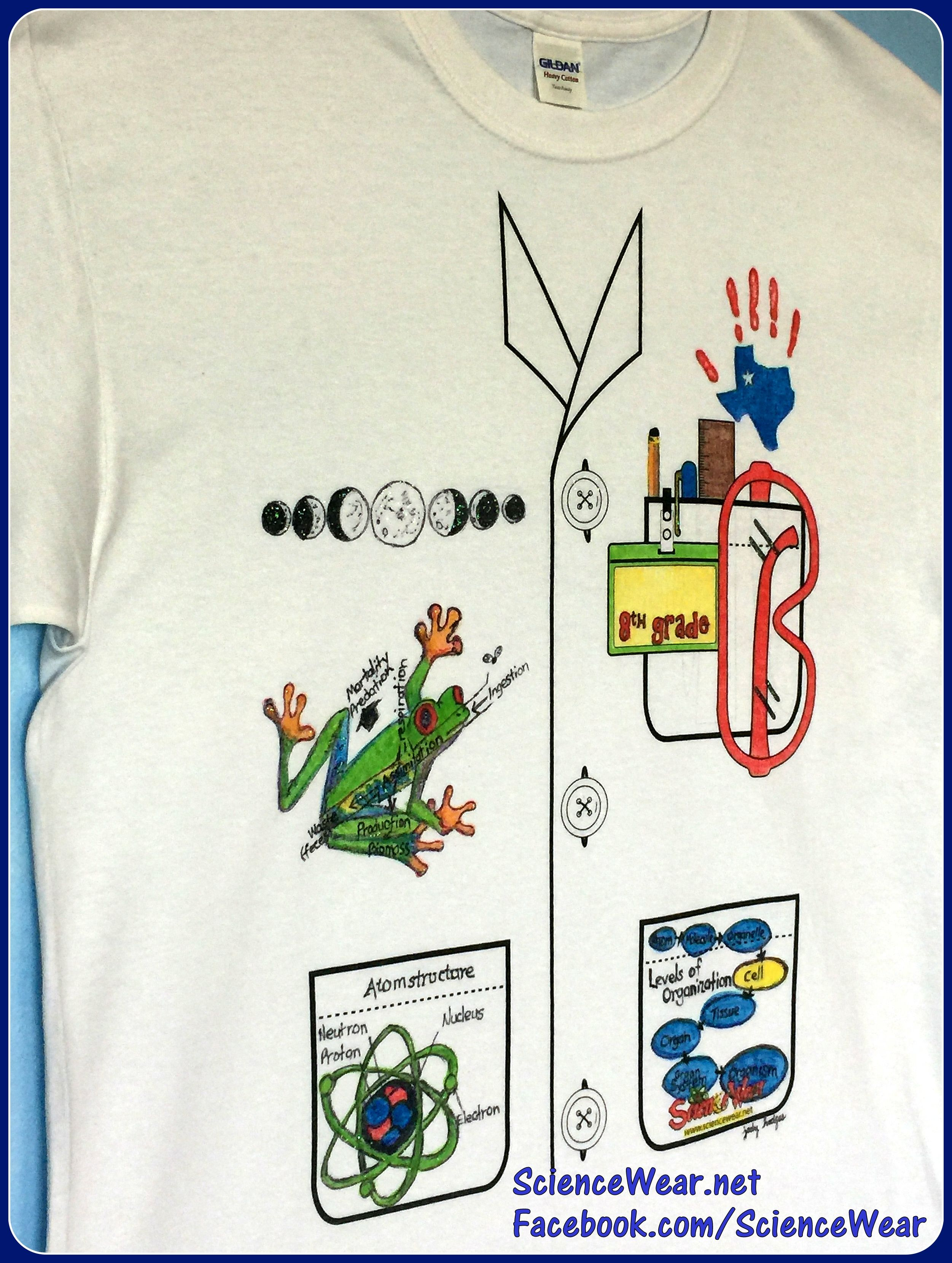Your Students Can Create Their Own Science Tuxedo A K A