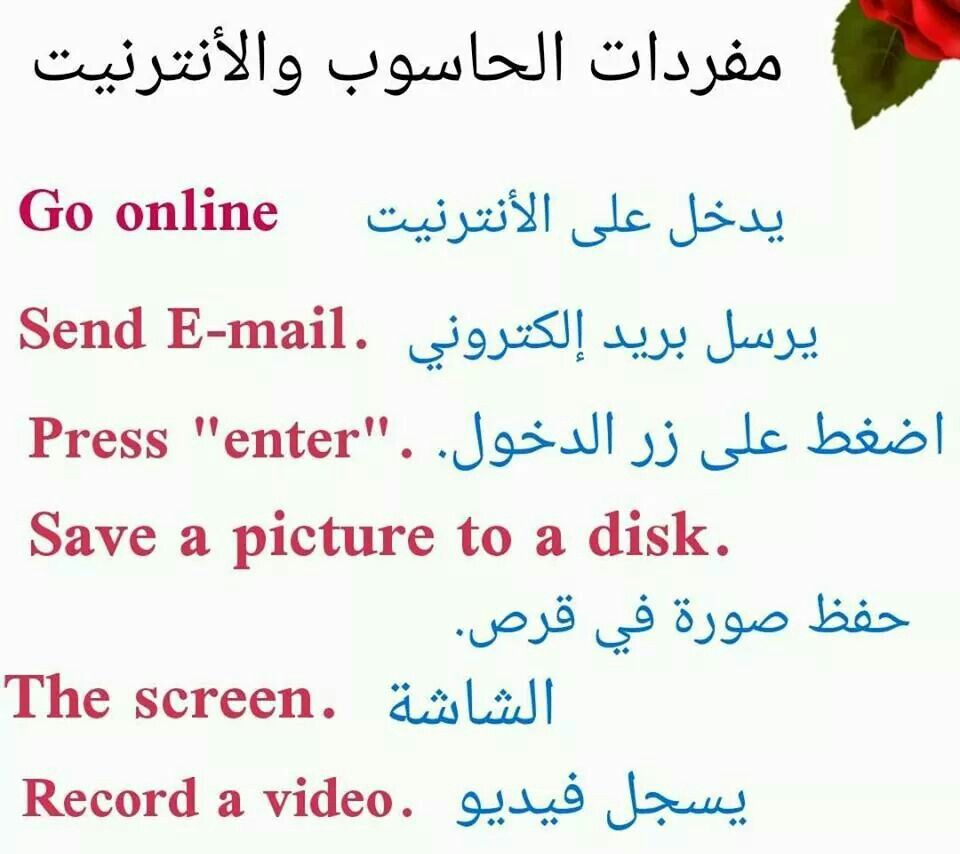 Pin By سين On انجليزي Learn Arabic Language English Words Learning Arabic