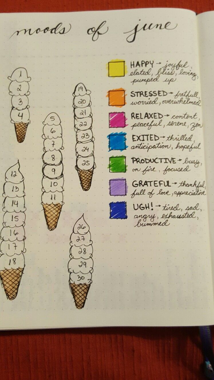 Mood Calendar Bullet Journal : Ice cream flavours mood tracker for june bullet journal