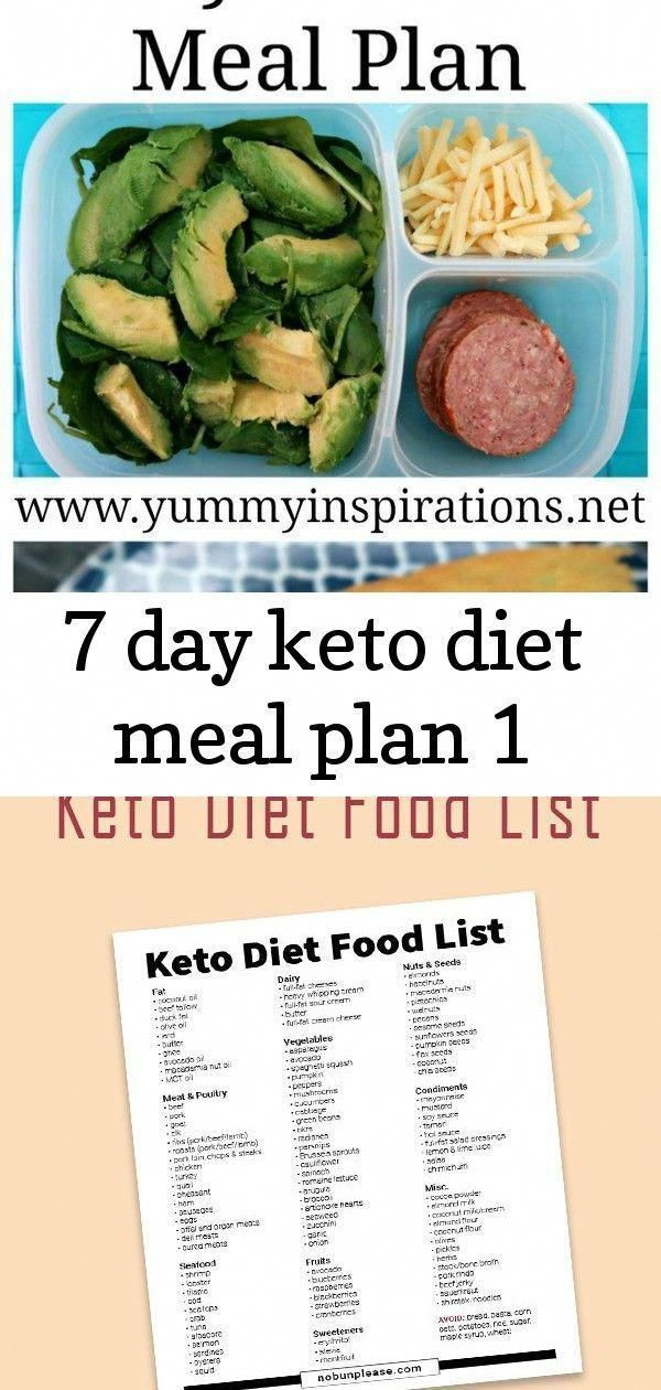 7 Day Keto Diet Meal Plan  Low Carb Ketogenic Foods and sample meal examples recipes and ideas which helped me lose 17kg37lbs Keto Diet Foo