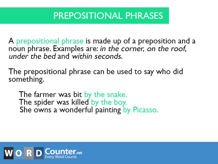 English Grammar How can a prepositional phrase be used