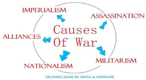 The 4 main causes of The Great War was the assassination of ...