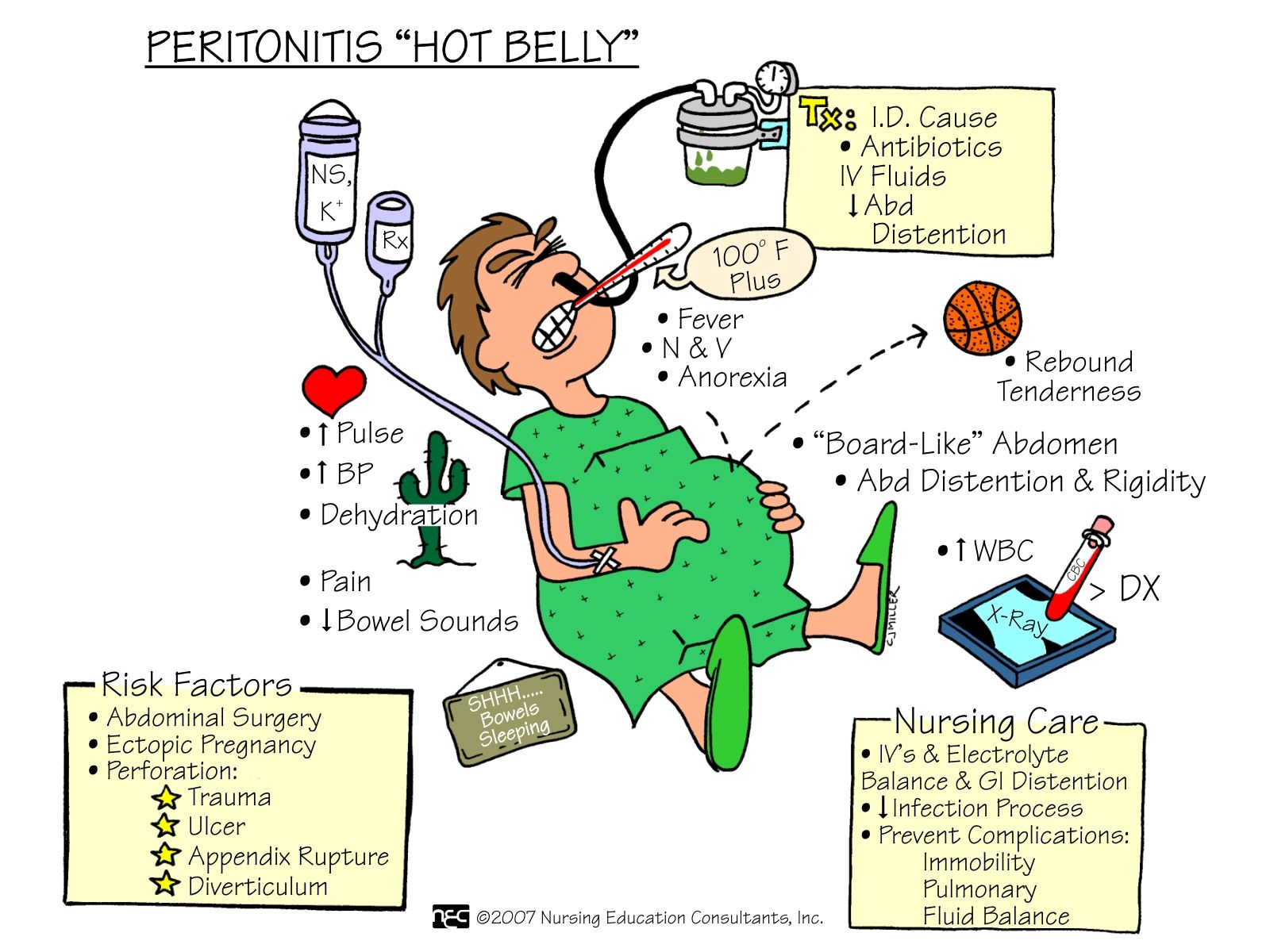 What is peritonitis and how to deal with it