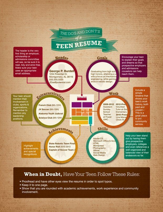 Helping your teen build their resumes Teen resume, Build