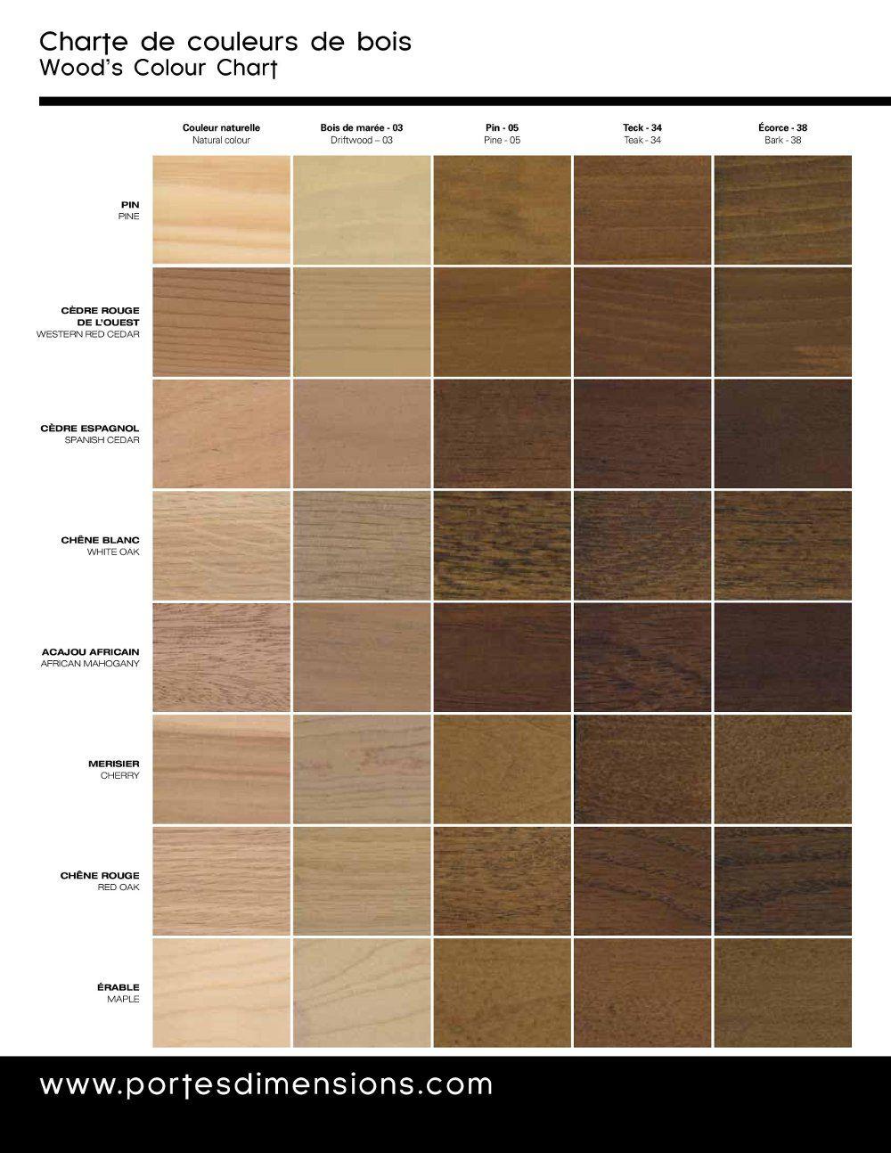 Nuancier couleurs de bois 2 d co nuanciers pinterest for Couleur portes interieures