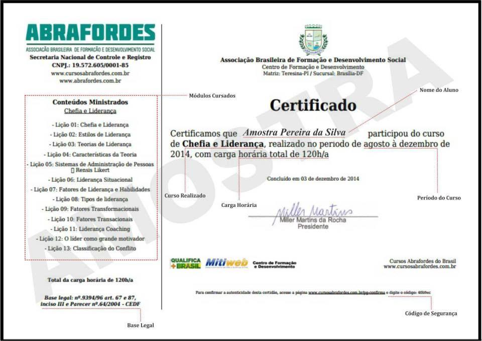 Cursos Online Gratis Com Certificado Certificados Cursos Online De Graca Educacao Profissional Curso De Graduacao