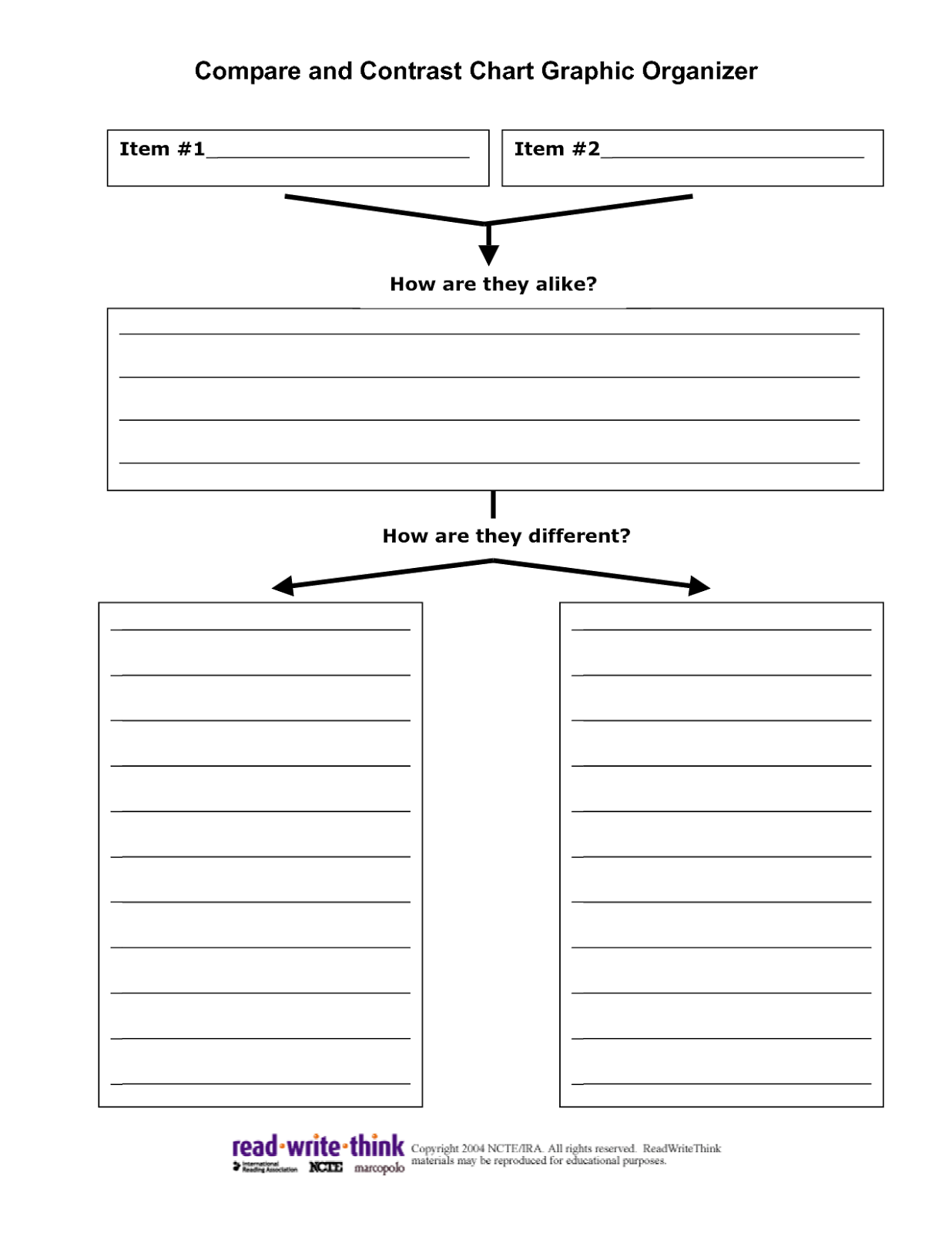 medium resolution of the uncommon corps in praise of graphic organizers essay writing tips writing prompts