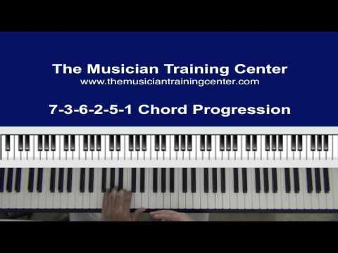 How To Play A 7 3 6 2 5 1 Chord Progression Youtube Chords