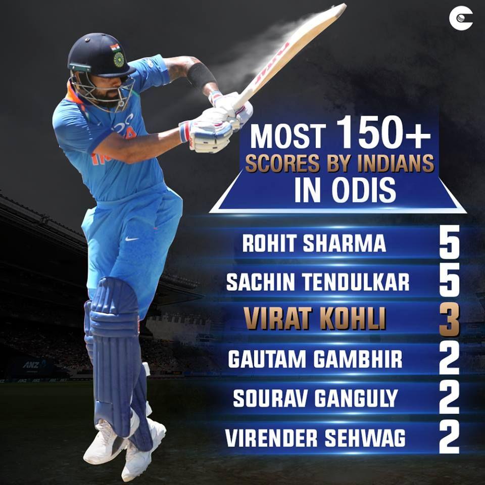 Only Sachin Tendulkar And Rohit Sharma Have More 150 Scores Than Virat Kohli In Odis Among Indian Cricketers Cricket Sachin Tendulkar Ipl Cricket Games