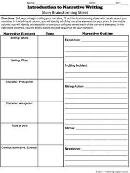 Narrative Essay Ccss Aligned Grades 7 10 Narrative Writing Narrative Essay Teaching Narrative Writing