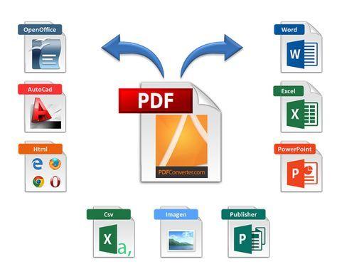 Convierte Un Pdf En Excel En 3 Pasos Clases De Computacion Computacion Programador Informatico