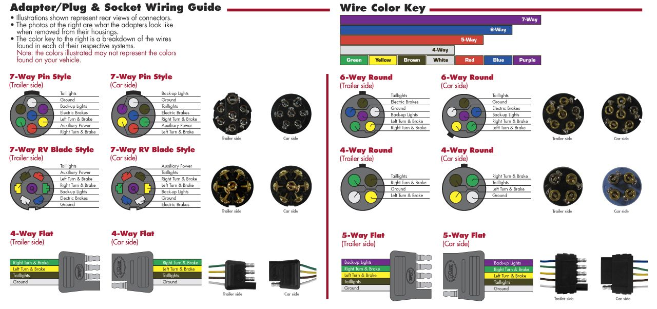 4 Round Trailer Wiring Diagram Wiring Diagram
