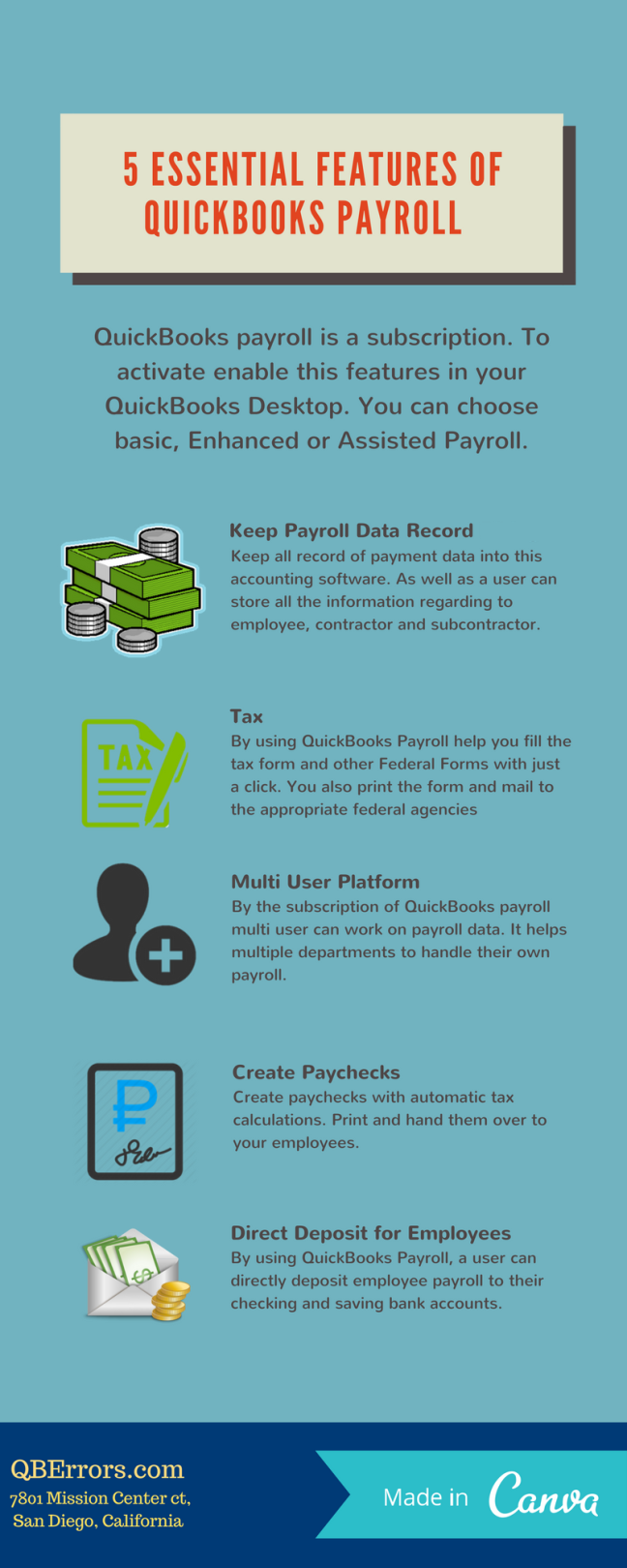 Essential Features Of Quickbooks Payroll Quickbooks Payroll