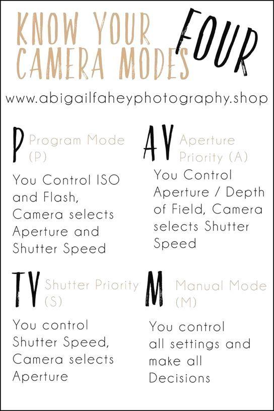 photography editing apps, #photography lighting umbrella