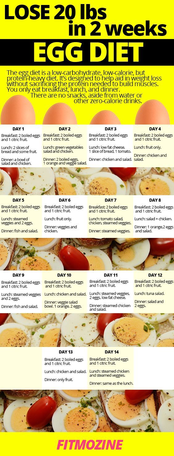 Lose up to 20 pounds with easy to follow egg diet. #fitmozine #eggs #diet #weigh…