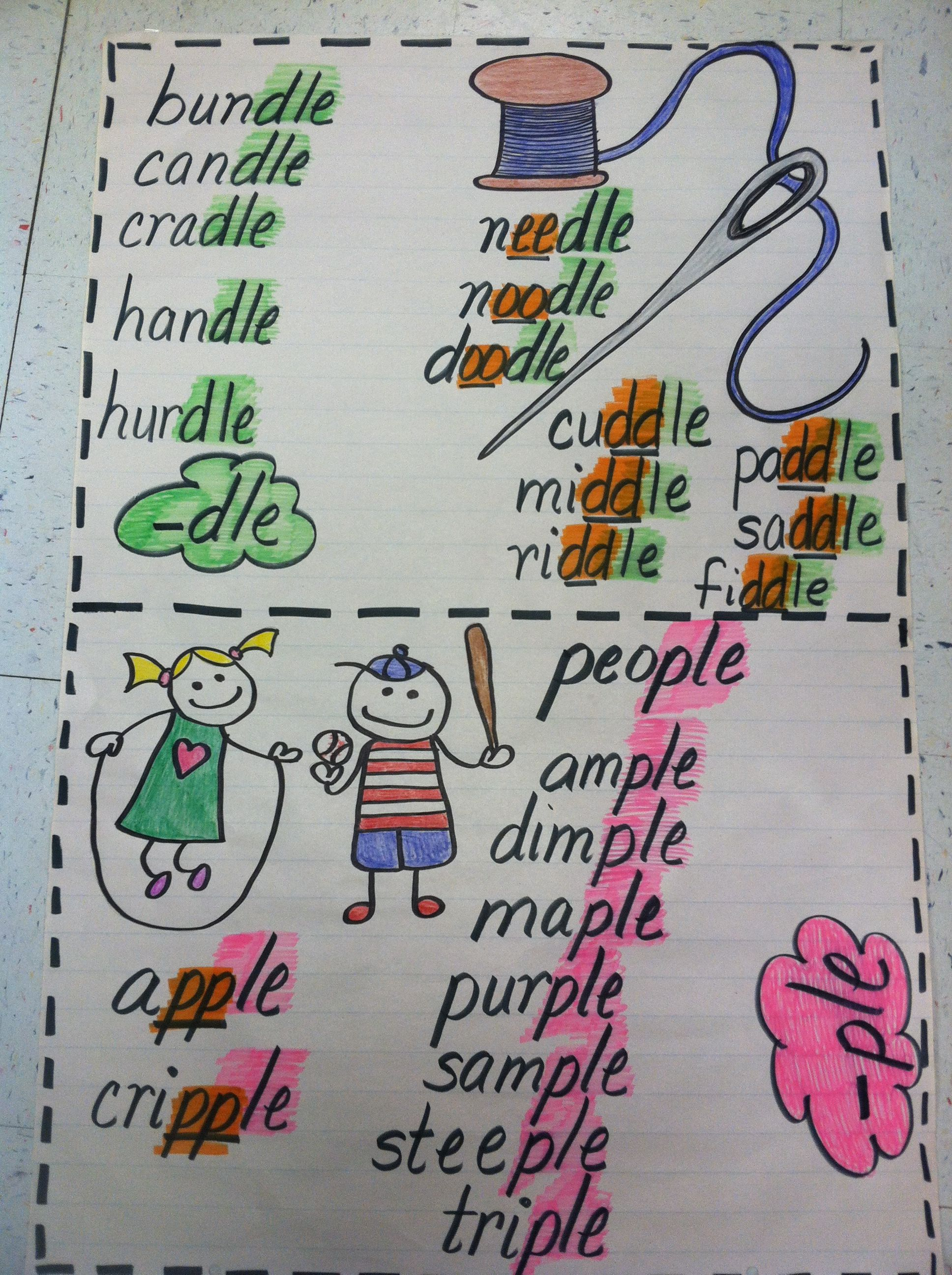 Final Stable Syllable Dle Amp Ple Anchor Chart
