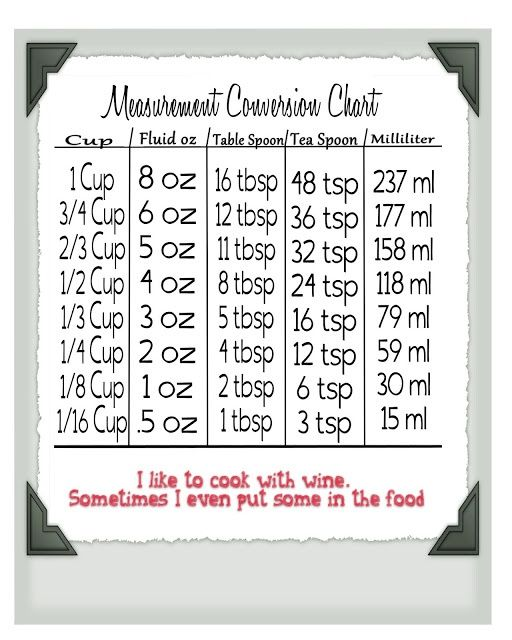 Free Printable {Saturday} Measurement Conversion Chart ~ Get Outta My Head  Please