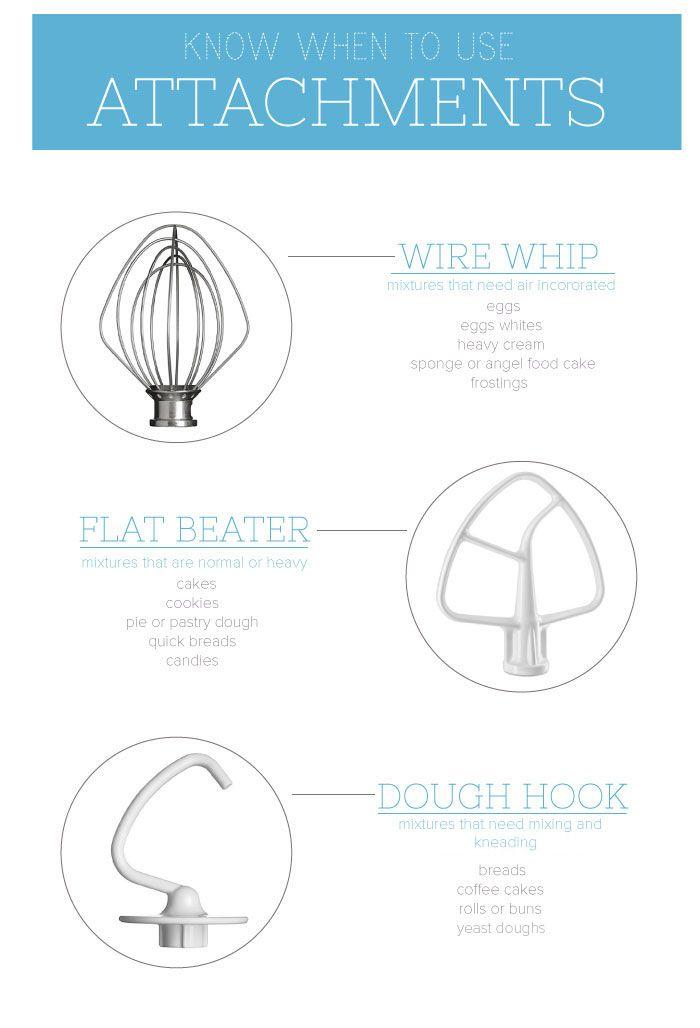 Kitchenaid Attachment Guide New Home Kitchen Aid Recipes