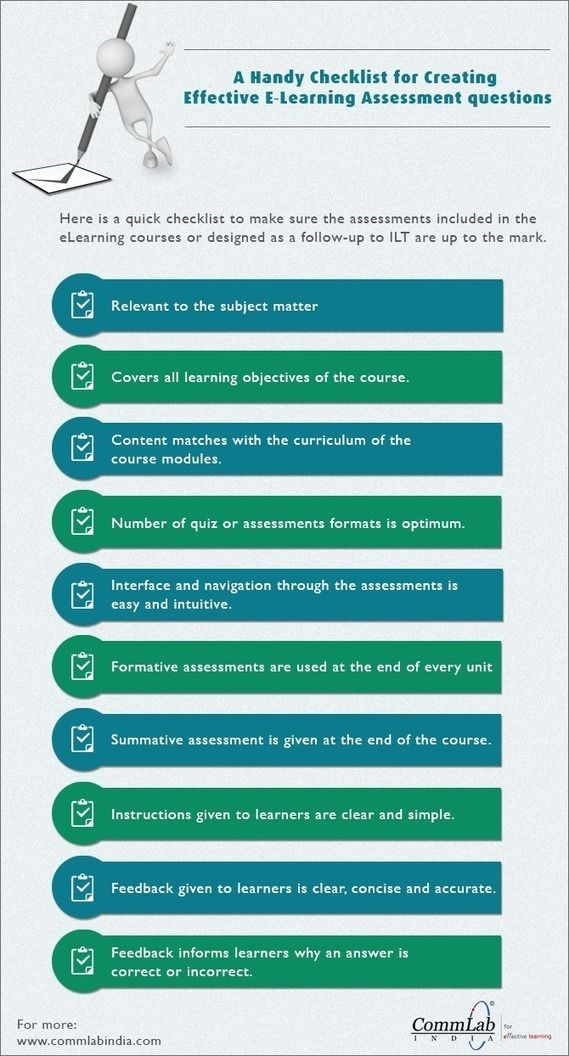 Infographic A handy checklist for creating effective eLearning - creating checklist