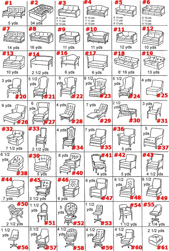 Furniture Upholstery Yardage Chart Www Knoxupholstery Com