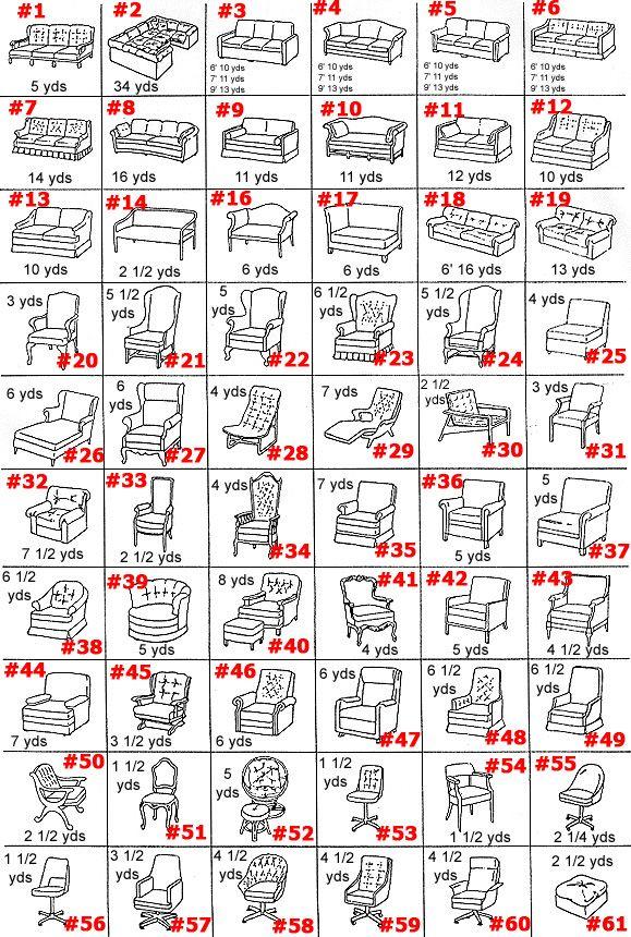 Yardage Calculator Upholstery Trends