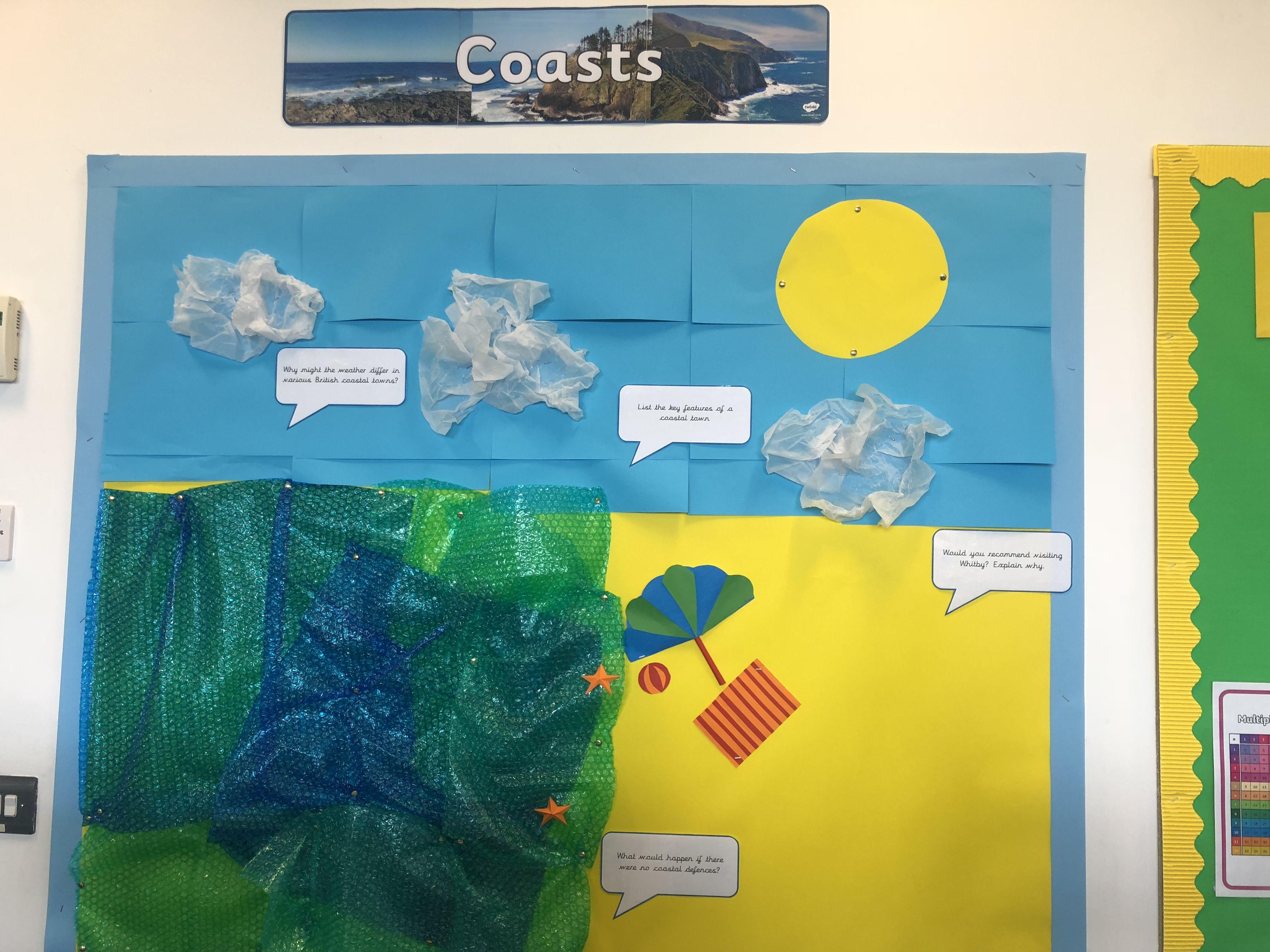 Classroom Display For Year 6 Work On Coasts And Coastal