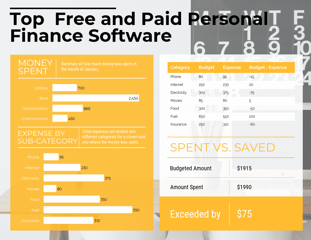 Top 20 Free and Paid Personal Finance Software The Best