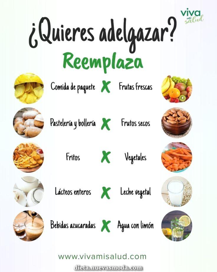 Lo Mejor Alimentos Que Debes Reemplazar Para Perder Peso Workout Food Healthy Diet Tips Comida Fitness