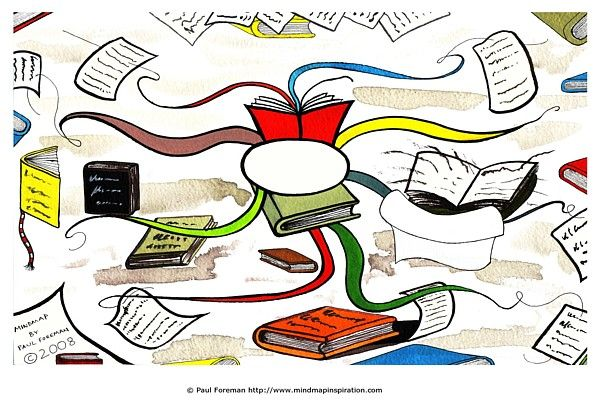 book summary mind map created by paul foreman the book summary