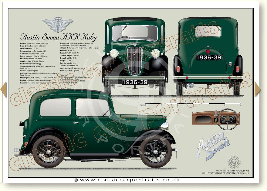 Austin 7 Ruby ARR 1936-39 post vintage car portrait print | Авто ...