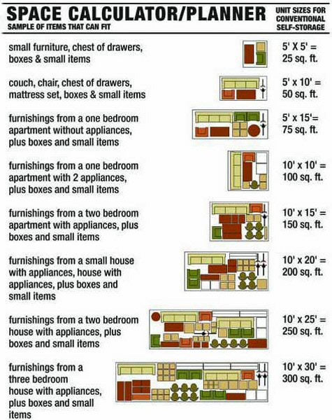 Great Guide For Planning The Size Space You Need At All American Storage With Images Self Storage Storage Unit Organization Storage