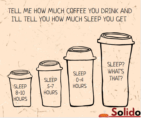 How Much Coffee Do You Drink? Which Number Are You?