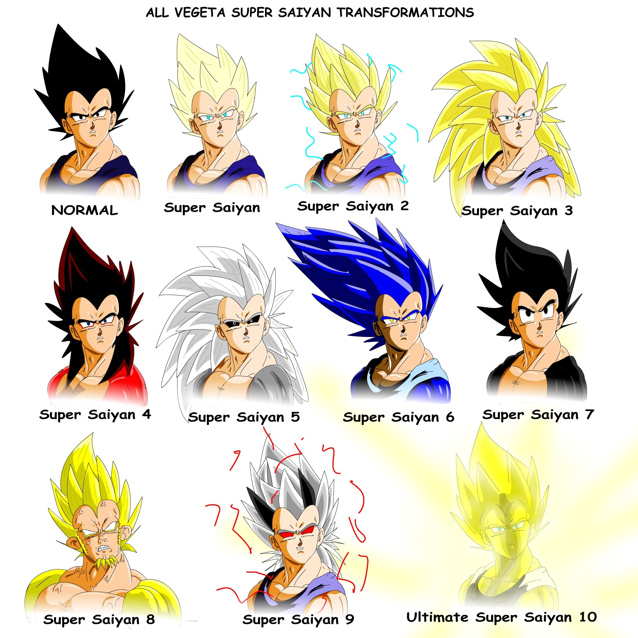 Bulma S Hair Styles All Vegeta Super Saiyan