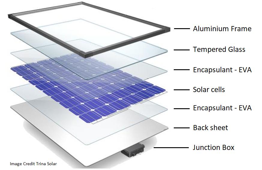 Solar Panels On Facade Google Search Di 2020