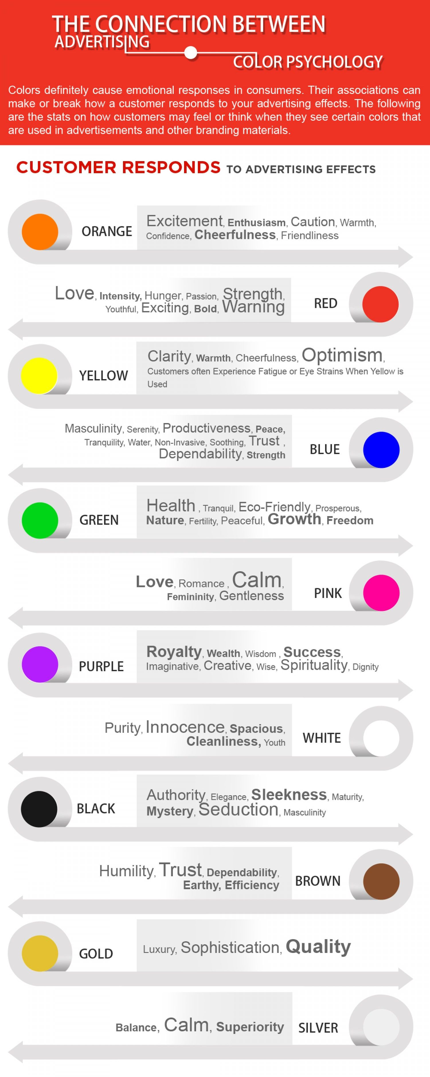 The Connection between Advertising and Color Psychology