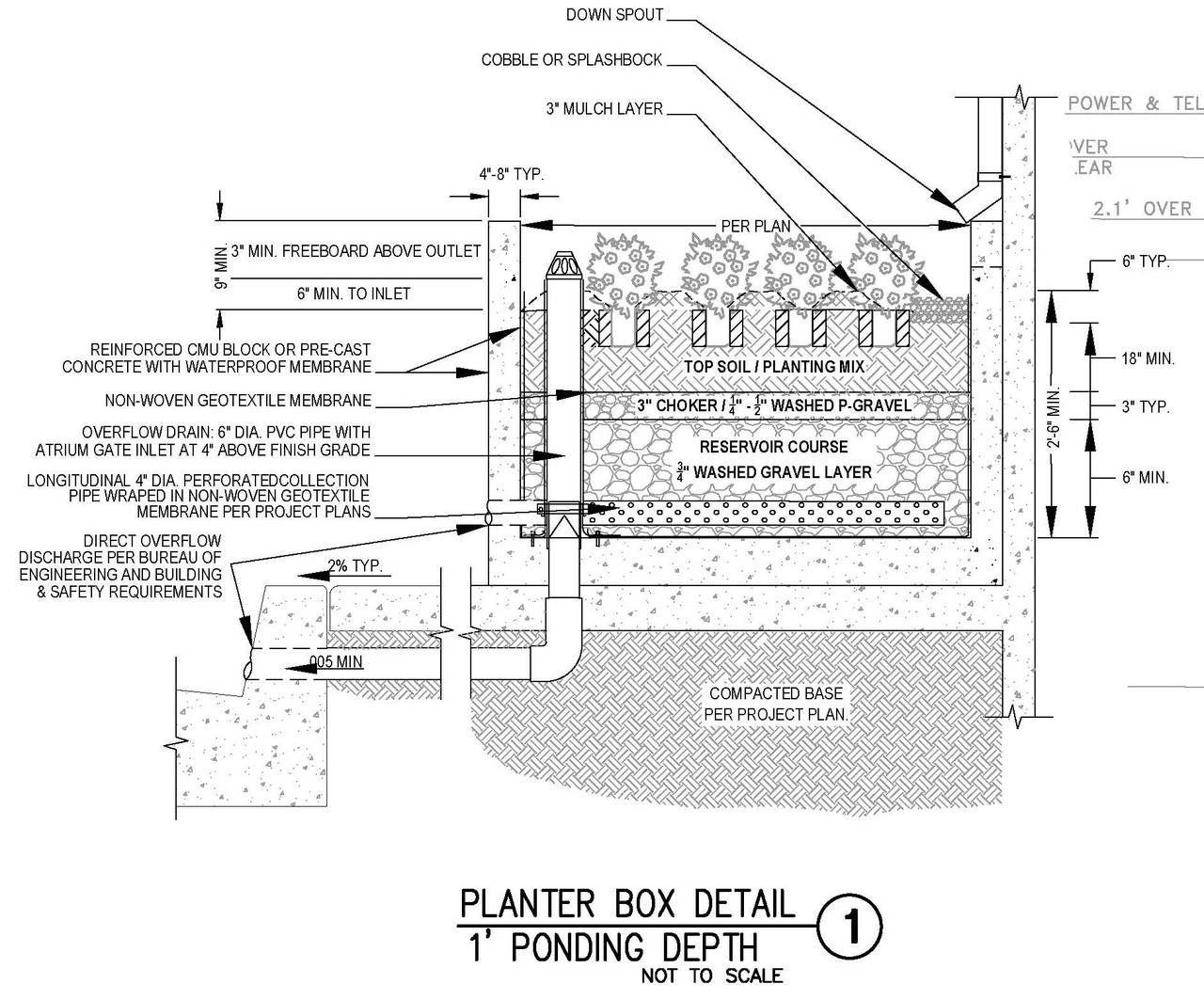 Los Angeles Susmp Planter Box Detail