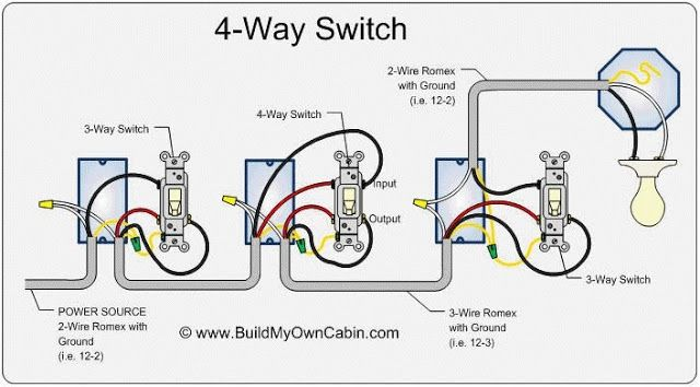 4-Way Switch Wiring Diagram - Electrical Engineering Books | Wiring on 3-way switch diagram, four-way switch diagram, 4-way circuit diagram, 4 wire switch diagram, 4 way to 4 way switch, 4-way lighting diagram,