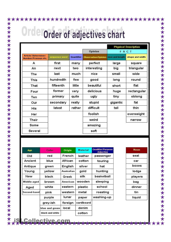 order of adjectives english order of adjectives english grammar adjective worksheet. Black Bedroom Furniture Sets. Home Design Ideas