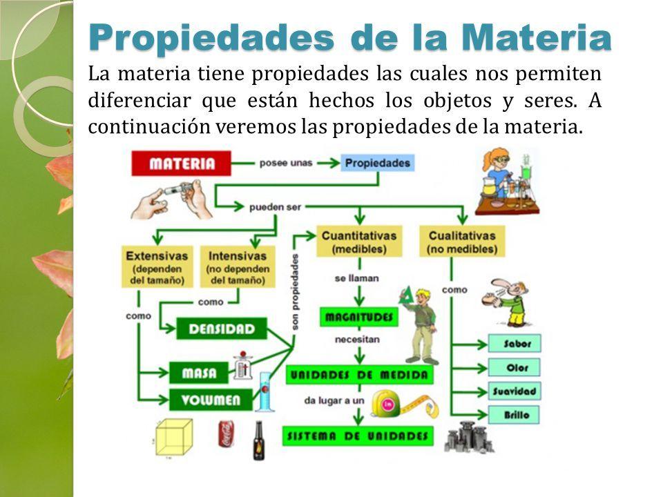 Ciencias Propiedades De La Materia Propiedades De La Materia Ensenanza De Quimica Clase De Quimica