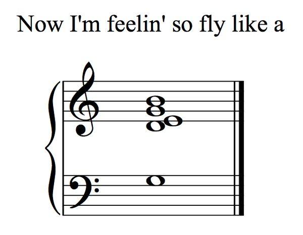 What Music Puns