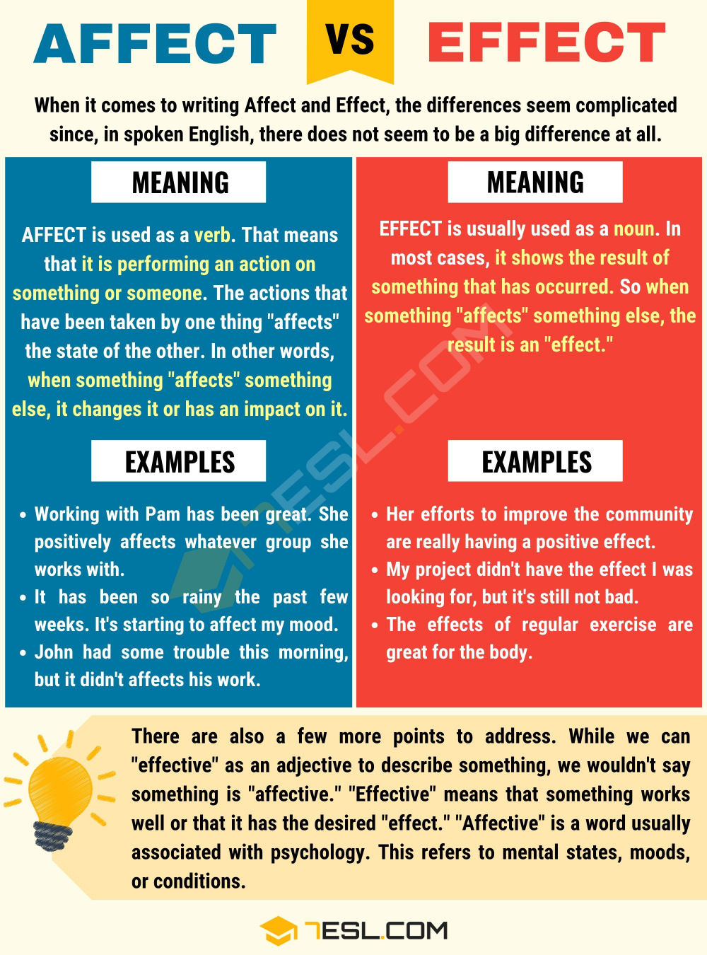 Affect Vs Effect Difference Between Effect Vs Affect With Useful
