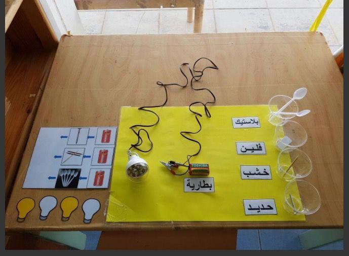 ركن الاكتشاف المواد الموصلة و العازلة للكهرباء Science Experiments Kids Cool Science Experiments Teaching Science