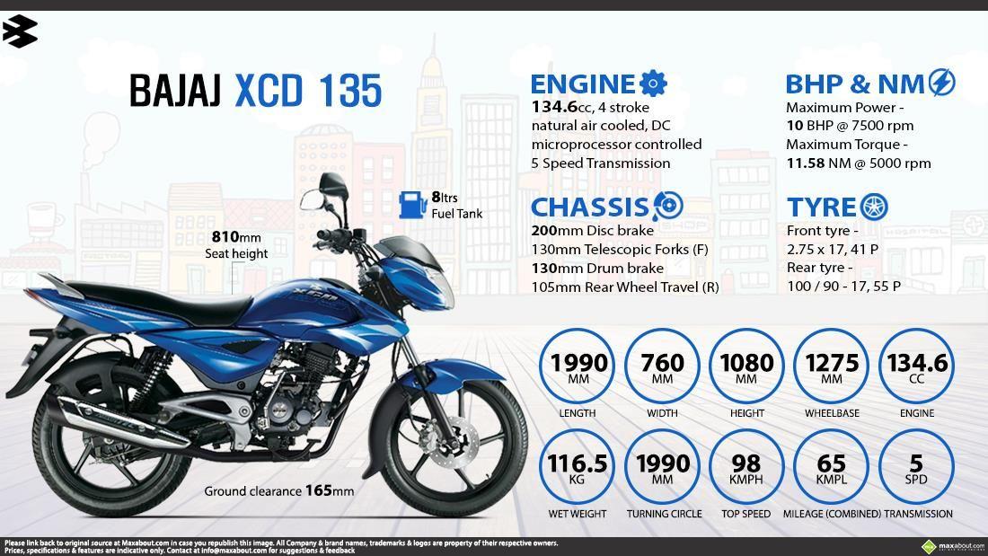 Bajaj Xcd 135 Infographic