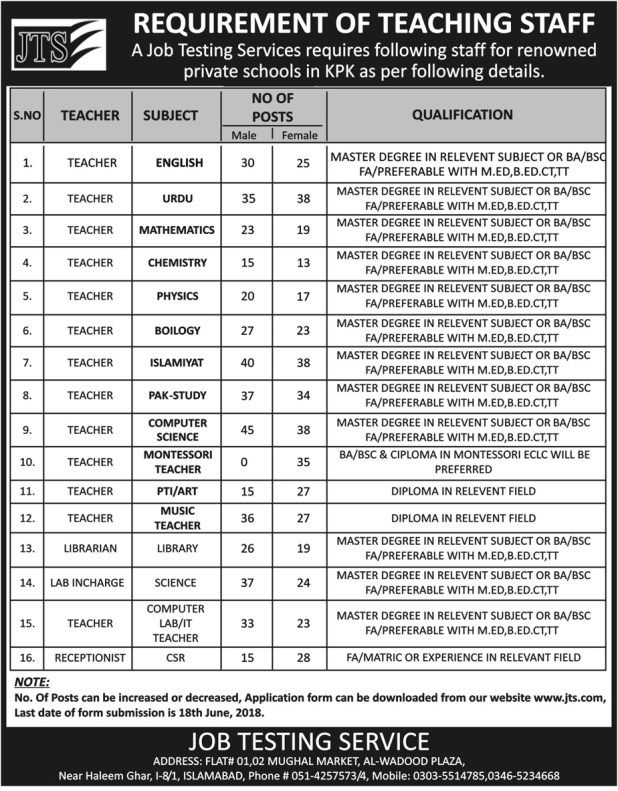 JTS Teachers Jobs in KPK 2018 Jobs for teachers, Job