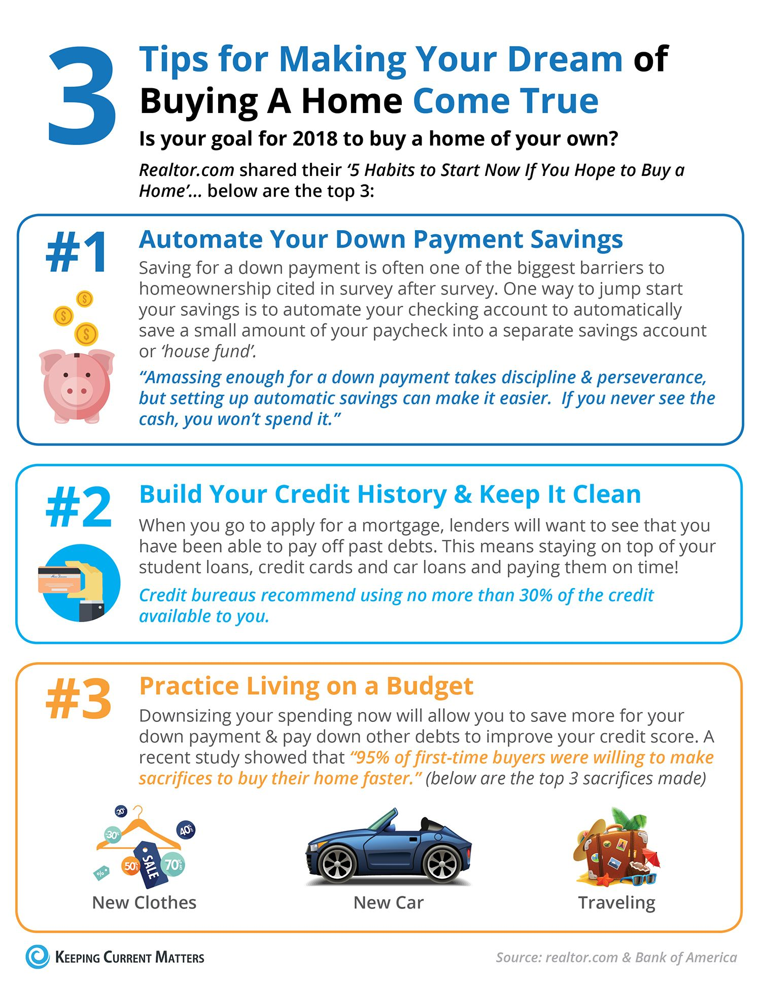 3 Tips To Buy Your Dream Home Windermere Bellevue Commons Real Estate Advice Real Estate Tips Home Buying