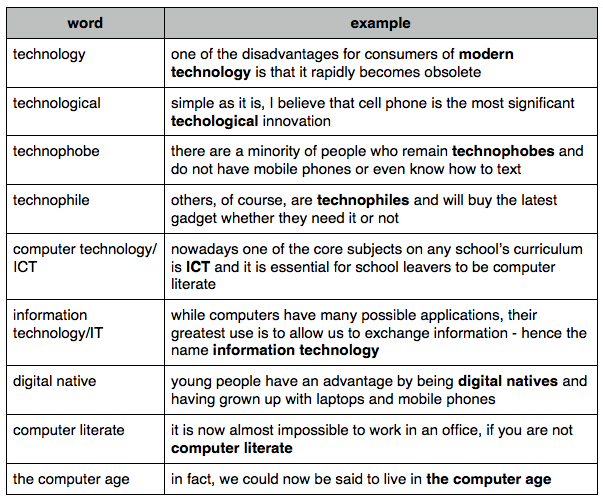 english vocabulary for essays Ccssela-literacyw9-102d use precise language and domain-specific vocabulary to manage the complexity of the topic ccssela-literacyw9-102e establish and maintain a formal style and objective tone while attending to the norms and conventions of the discipline in which they are writing.
