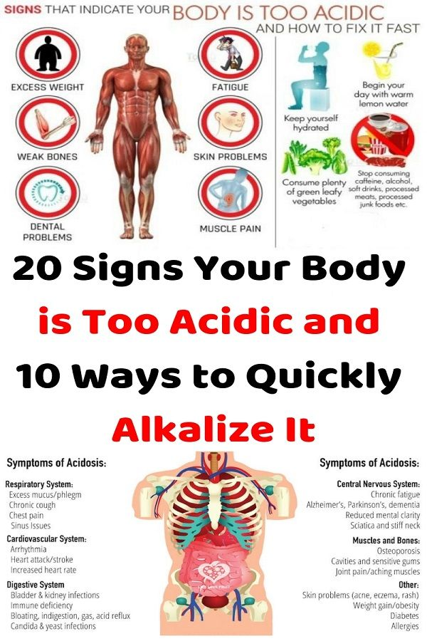 20 Signs Your Body Is Too Acidic And 10 Ways To Quickly Alkalize It Just Healthy Way Coconut Health Benefits Alkalize Alkaline Diet