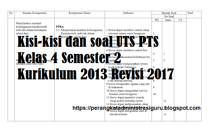 Kisi Kisi Dan Soal Uts Pts Kelas 4 Semester 2 Kurikulum 2013 Revisi 2017 Pendidikan Dasar Kurikulum Pendidikan