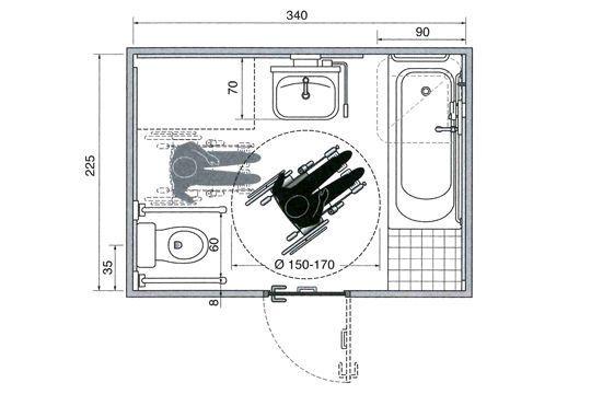 Les plans d\'une salle de bains aménagée pour un fauteuil roulant ...